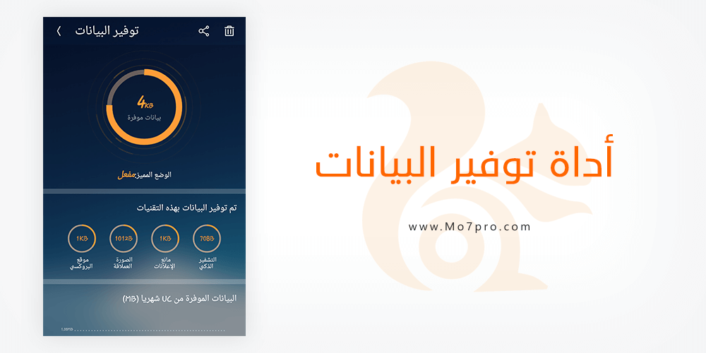 uc browser للاندرويد